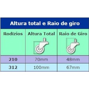 RODIZIO GIRATORIO ROSCA EXTERNA 210 PP - CAPACIDADE 30 QUILOS POR RODIZIO RODILINE